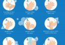L'igiene delle mani: lavaggio sociale con acqua e sapone e lavaggio con soluzione alcolica