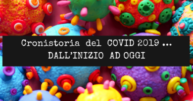 Cronistoria del COVID 2019 … DALL'INIZIO AD OGGI